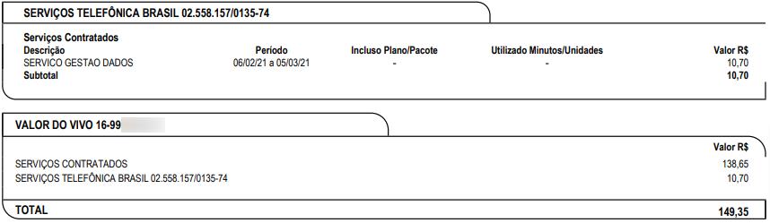 composição dos planos de telefonia móvel - vivo smart empresas - tablet